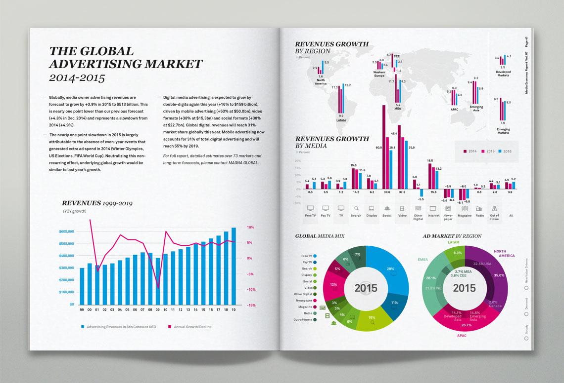 about mix market economy