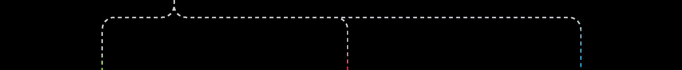 result-lines
